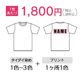 一枚あたり2200円